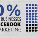 Bagaimana Cara Berniaga di Facebook – Siapa Bakal Pembeli Anda?